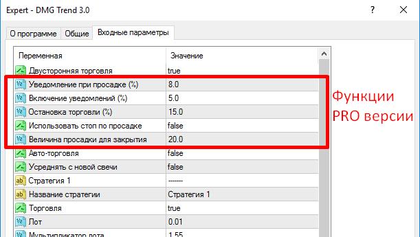 dmg-trend-pro-versiya-dlya-opytnyh