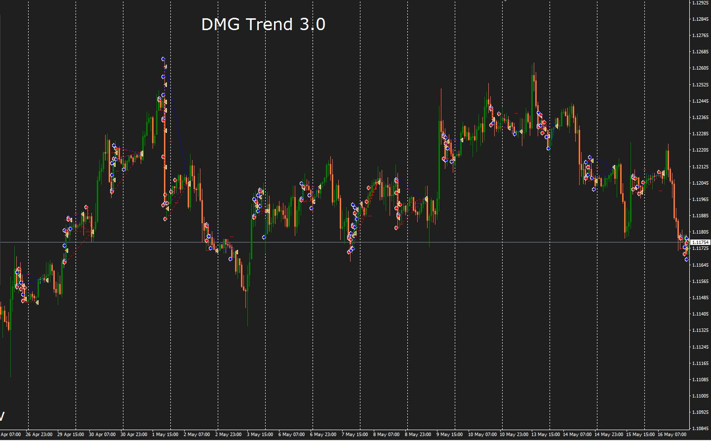 dmg-trend-pro-versiya-dlya-opytnyh3